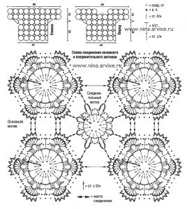 Вязаная кофточка из отдельных мотивов - схемы крючком